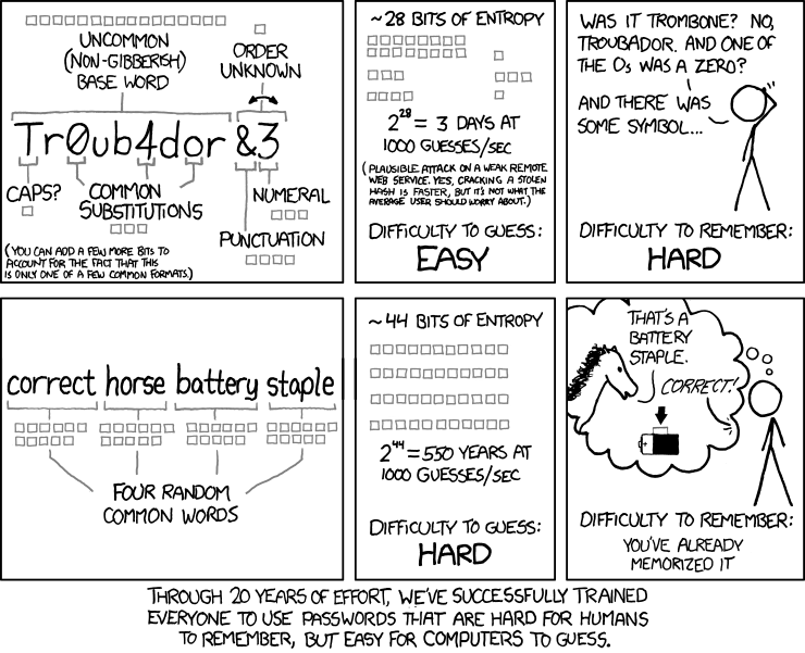 XKCD Comic - Password Complexity