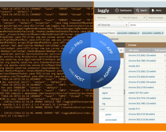 Integrating Plesk 12 with Loggly