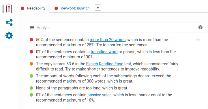 WordPress - Yoast SEO Readability
